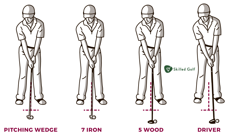 proper stance different golf clubs