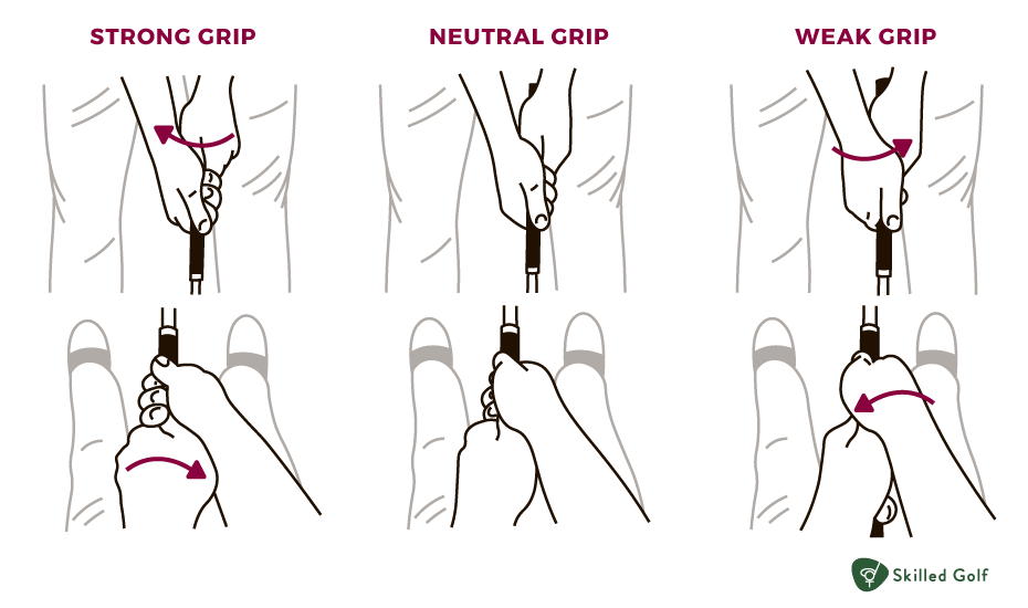 strong neutral weak grips